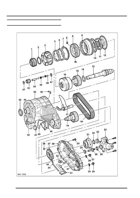land rover workshop manuals  range rover system