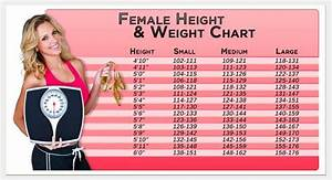 Bmi Chart Female Female Weight Chart This Is How Much You Should Weigh
