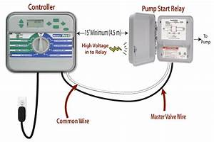 What Is A Pump Start Relay