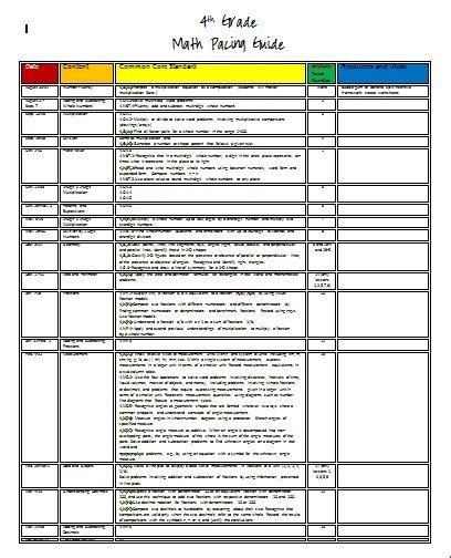 pacing guide 31 best pacing guides images on teaching ideas classroom ideas and classroom