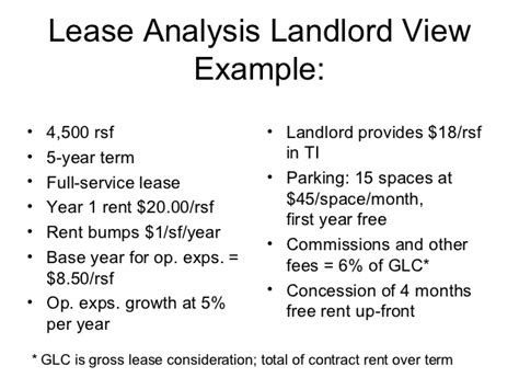 Commercial Lease Analysis