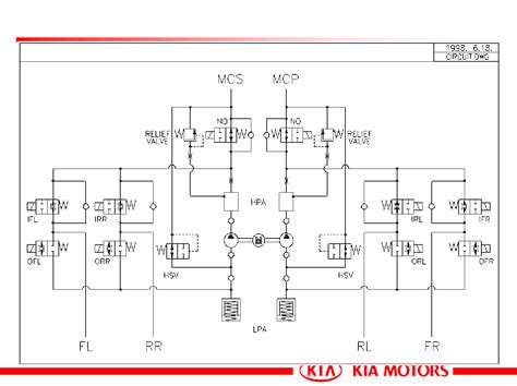 wiring diagram kia carens kia carens misc document electric wiring diagram pdf page 8
