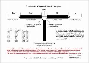 Bazooka Antenne Berechnen : 10m bazooka antenne op vliering ~ Themetempest.com Abrechnung