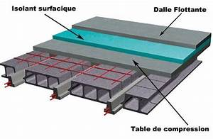 Isolant Sous Dalle Béton : seac plancher seacwatt sur vide sanitaire ~ Dailycaller-alerts.com Idées de Décoration