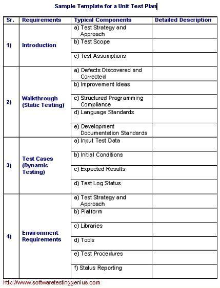 test plan template peerpex