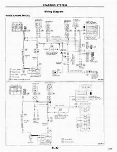 60 Inspirational Nissan Wiring Diagrams Graphics