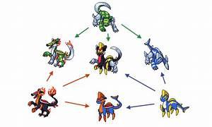 pokemon uranium released