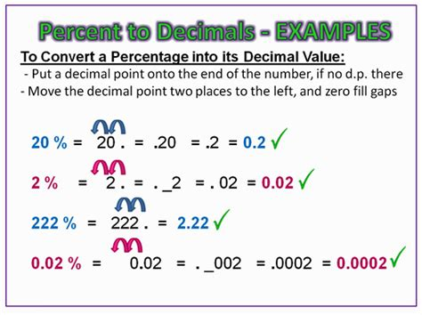 Converting Percentages To Decimals  Passy's World Of Mathematics