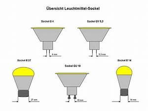 Led Sockel übersicht : umr sten von halogen auf led leuchtmittel reicheltpedia ~ Markanthonyermac.com Haus und Dekorationen