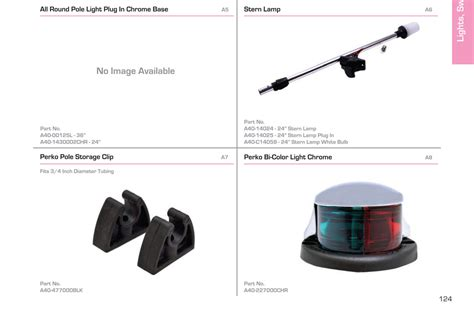 Boat Accessories In by Boat Accessories