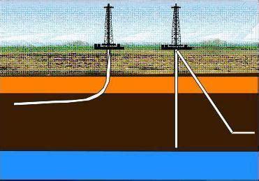 На Студопедии вы можете прочитать про Состав и физические свойства природных газов. Подробнее.