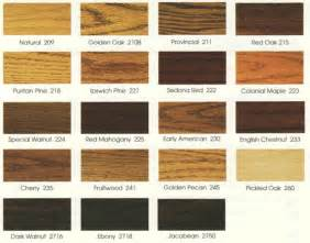 wood floor stain colors houses flooring picture ideas blogule