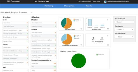 Office 365 Dashboard by Simplify Microsoft Office 365 Cloud Monitoring 365 Command