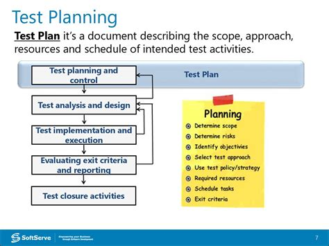 test it test documentation overview