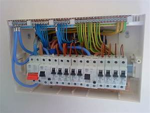Modern Household Fuse Box