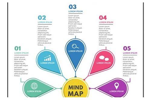 mapa mental 6 baixar gratis