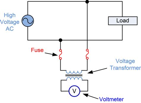 difference  current transformer  potential