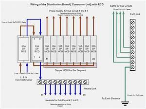 Electrical Panel Board Wiring Diagram Pdf  U2013 Vivresaville Com