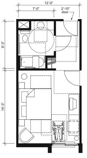 drawing shows  accessible  foot wide guest room  features  comply