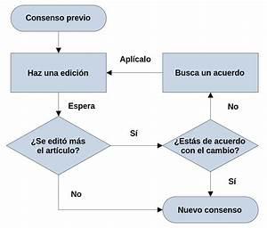File Diagrama De Flujo Consenso Svg