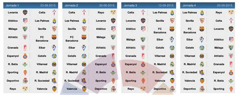 la liga table 2016 17 la liga 2015 2016 search results calendar 2015