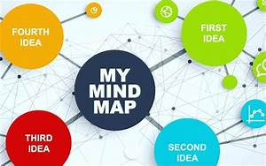 How To Create A Personal Mind Map  A Complete Guide