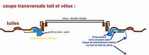 Joint Pour Velux : joint velux ~ Premium-room.com Idées de Décoration