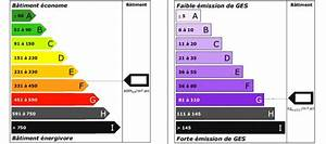 diagnostic isolation maison comment fonctionne un panneau With comment calculer le dpe d une maison