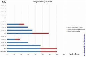 U20acuroproje C Ts  La Gestion De Projet   Le Diagramme De Gantt