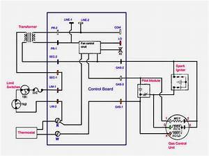 Thermostat Wiring Diagram Symbol Controls For Gas Valve  Gas Furnace Schematic Diagram