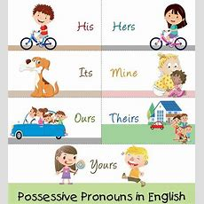 Explanation Of Possessive Pronouns With Very Concise Examples  Language And Literature