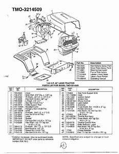 Mtd Riding Mower Drive Belt Diagram  U2014 Untpikapps