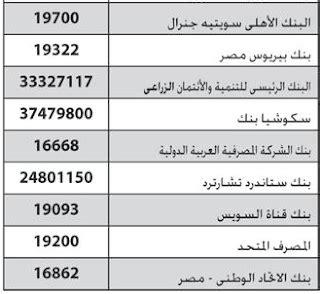 Emirates Islamic Bank - Careers   نبذة عنا - وظائف