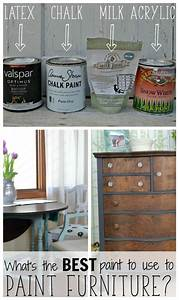 Best Type of Paint for Furniture - Refresh Living