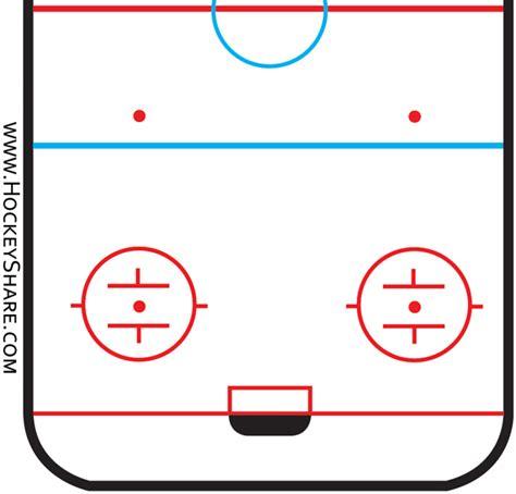 hockey practice plan template hockey rink diagram practice plan circuit wiring and diagram hub