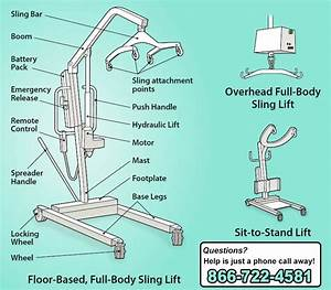 Bed To Wheelchair Transfer Lift