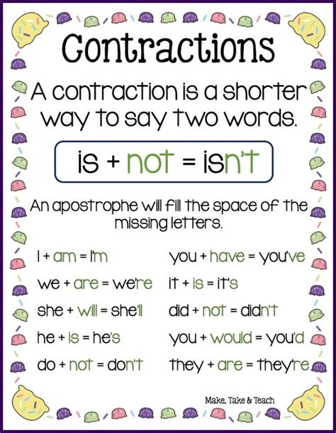 Ice Cream Cone Contractions  ★ Educational Blogs And Blog Posts ★  Pinterest Grammar