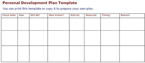 personal development plan template achieve your ambitions 7 step guide with exle personal development plan management for the