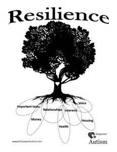 Resilience Symbols Tattoo