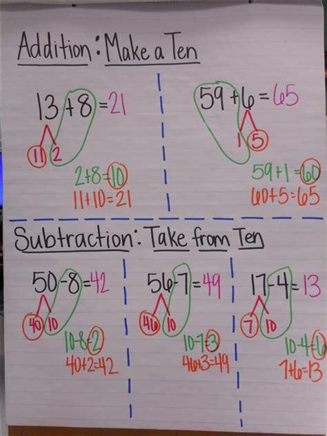 grade level teachers math