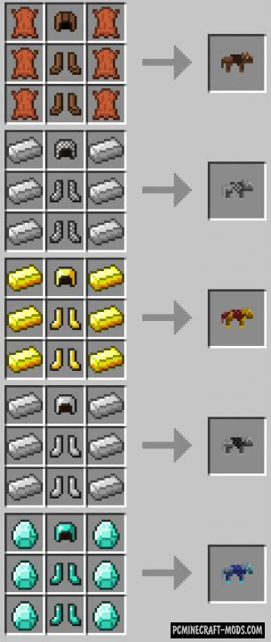 wolf armor  storage mod  minecraft