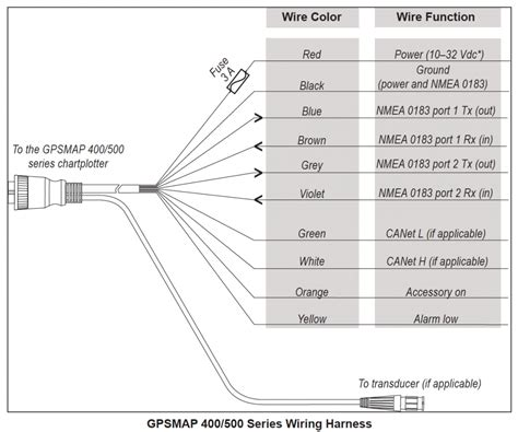 garmin transducer wiring diagrams best site wiring harness