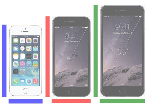 iphone 6 vs iphone 5 iphone 6 vs iphone 5 5 things buyers need to