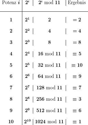zyklische gruppe beweis werte berechnen