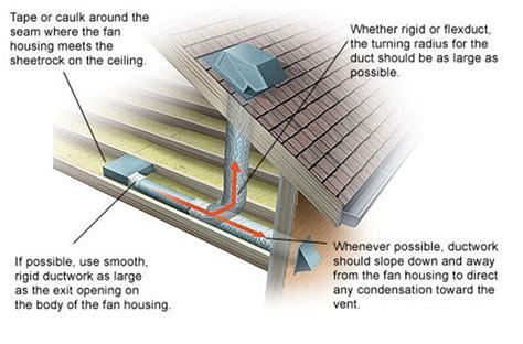 bathroom exhaust fan  vent    wall