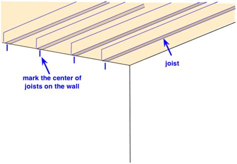 Ceiling Joist Span For Drywall by How To Install A Drywall Ceiling Do It Yourself Help