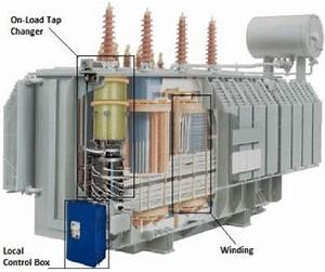 Artistic Image Showing Internal Section Of Hv Power