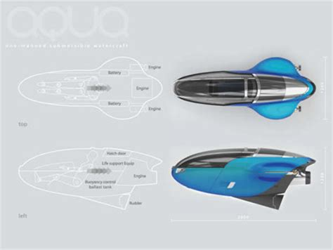underwater vehicle tuvie