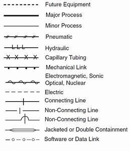 P U0026id And Pfd Drawing Symbols And Legend List  Pfs  U0026 Pefs