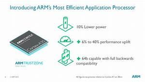 Arm Announces New Cortex-a35 Cpu